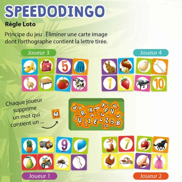 Explication de la règle Loto de SpeedoDingo