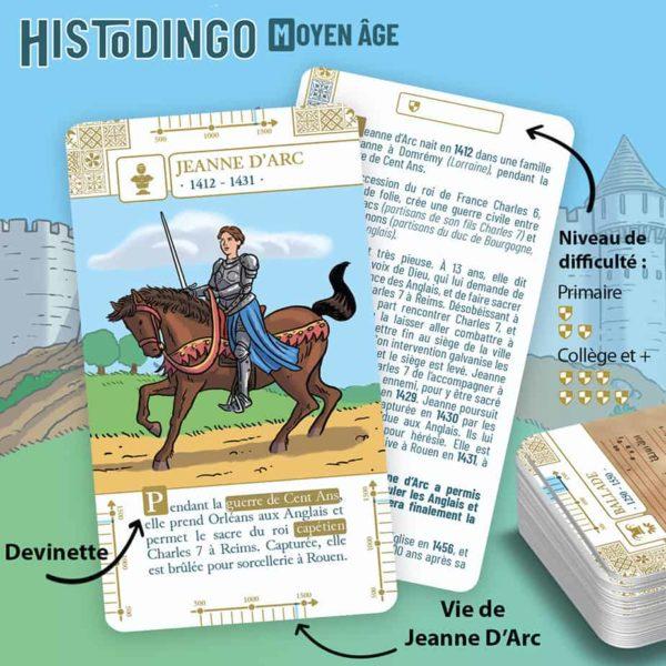 Explication du principe des cartes du jeu HistoDingo Moyen Age