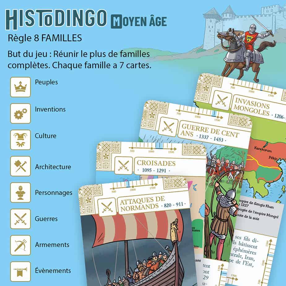 Explication de la règle 8 familles du jeu HistoDingo Moyen Age