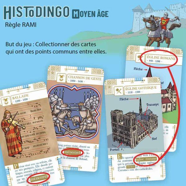 Explication visuelle de la règle Rami du jeu HistoDingo Moyen Age